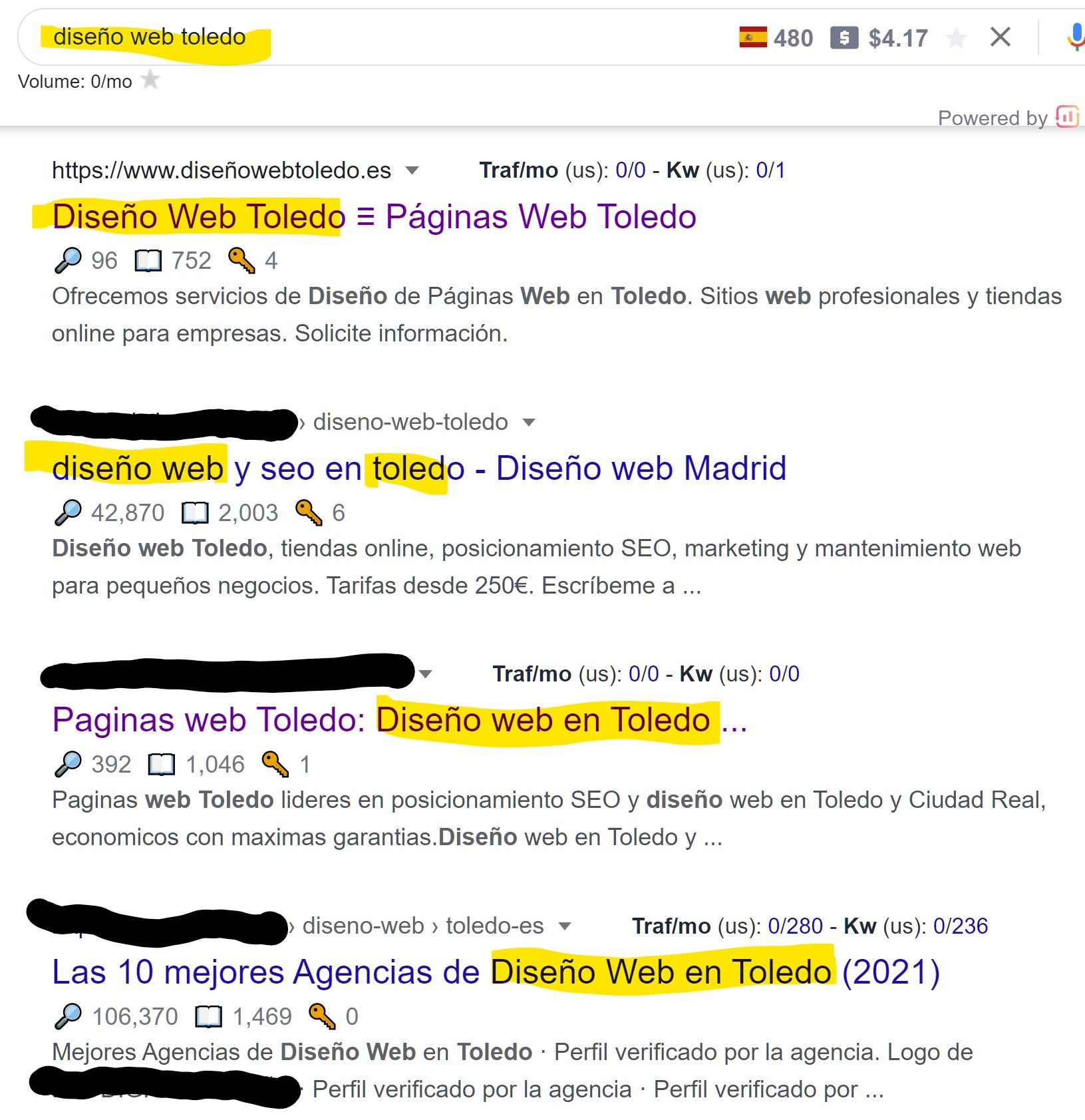 Google SERPS y la importancia del title